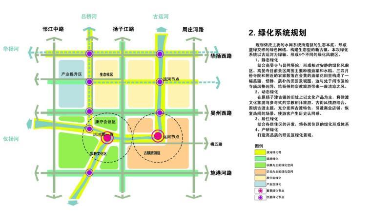 [江苏]某经济技术开发区扬子津古镇片区概念规划及重点地块城市设计PDF(78页)_6