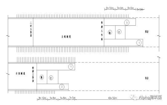 超级整合,隧道施工方案及工艺流程_20