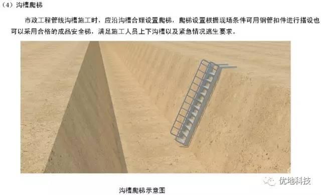 市政工程施工现场安全文明标准化管理图集!_2
