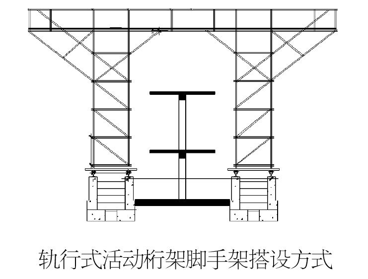 轨行式活动脚手架施工方案_2
