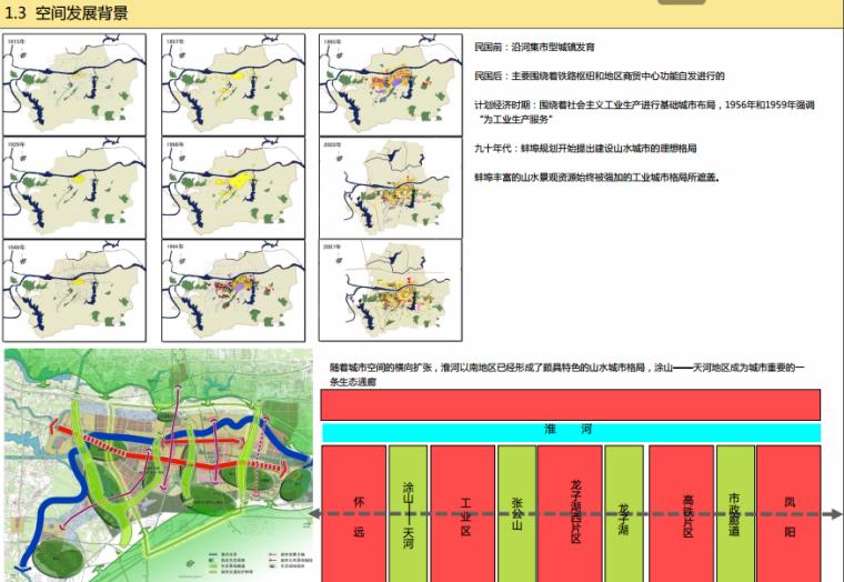 [安徽]蚌埠市大禹文化旅游生态示范区概念规划及重点地段城市设计_2