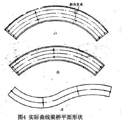曲线梁桥设计之单梁法、梁格法,搞懂了就厉害了!_4