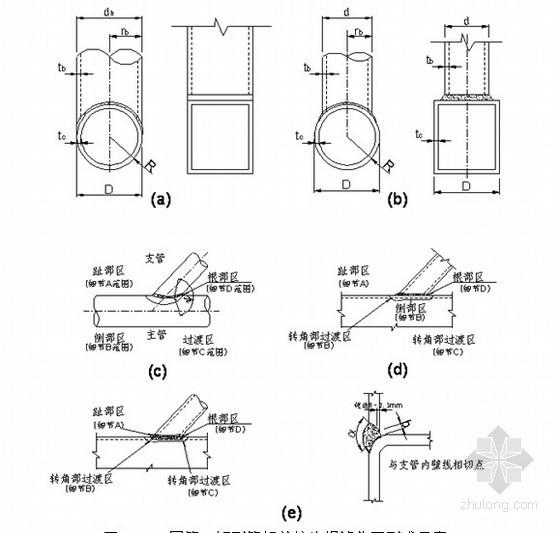 [广州]高层商务楼钢结构焊缝检测方案