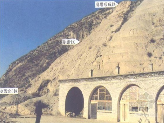 黄土高原地区黄土崩塌地质灾害防治对策研究