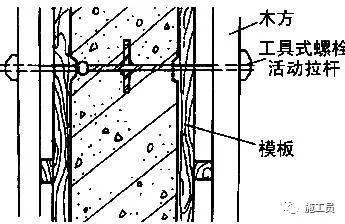 最详细的地下室防水工程施工做法!_2
