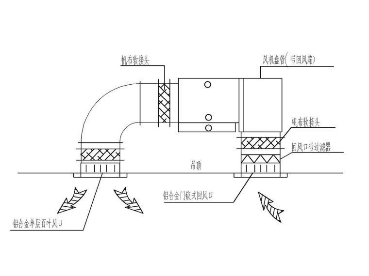 [河南]商丘某影城2016年暖通空调系统及通风排烟系统设计图纸(包括各种大样图)