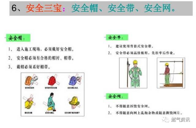 燃气工程施工安全培训(现场图片全了)_12