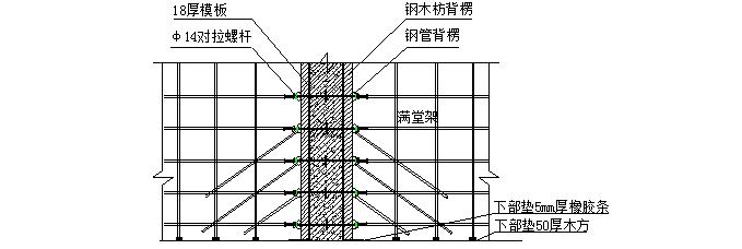 [成都]商业广场地上普通模板及支撑体系施工方案