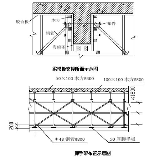丘陵区时速250km双线铁路工程施工总价承包技术标662页(项目法,路桥隧轨道)_15