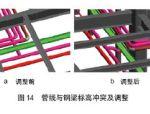 BIM系统在钢结构工程中的应用论文