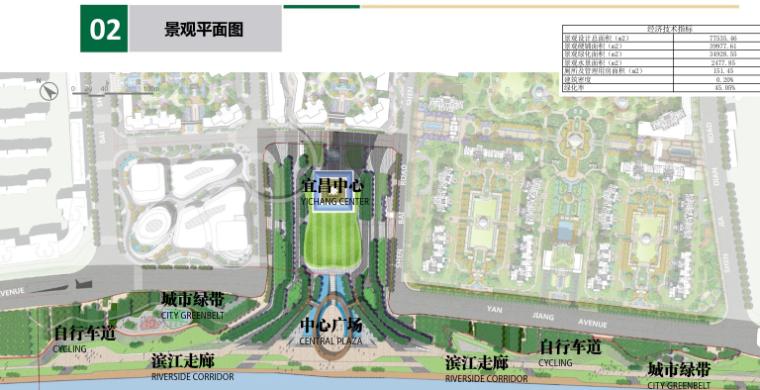 宜昌之星滨江公园及城市阳台景观设计方案资料合集_1