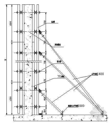 大钢模墙体模板详图