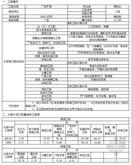淮安市2007年6月某厂房扩建工程造价指标分析