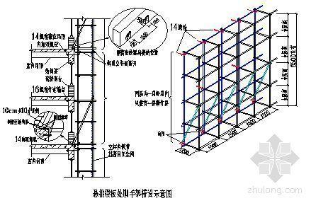 某工程外装修附着式脚手架施工方案
