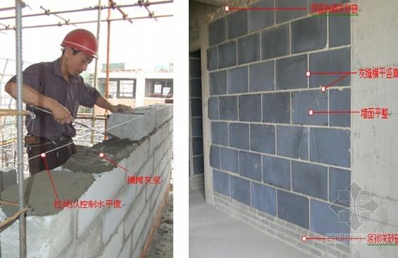 房建工程砌体工程施工工艺培训课件(附图)