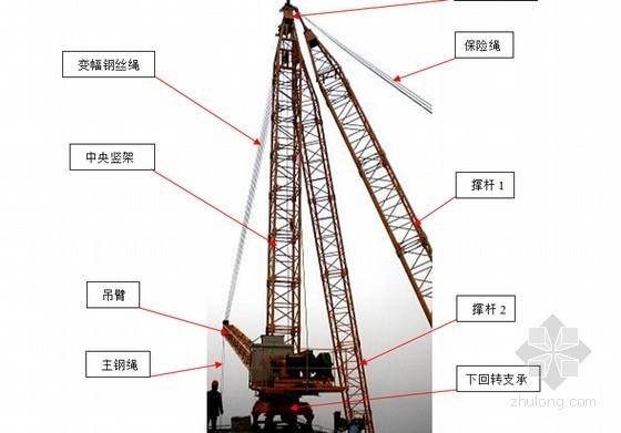 超高层退台式建筑内爬塔机拆除施工技术总结