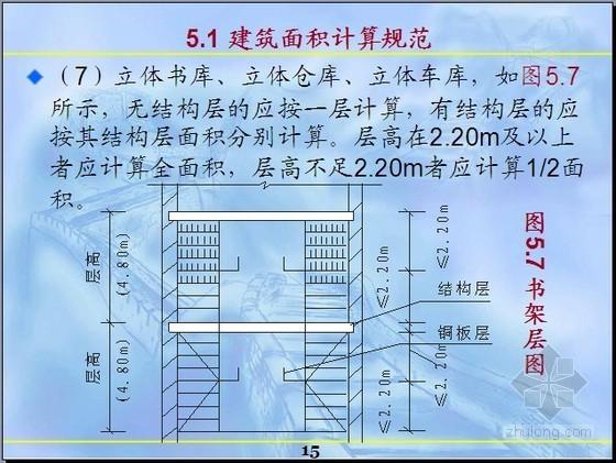 建设工程量计算规范与规则精讲讲义(预算入门含图表)