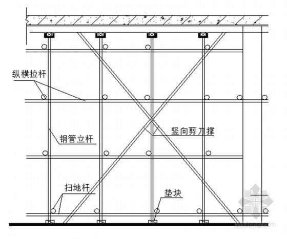 框架结构商业楼工程地下室顶板超大梁模板安全专项施工方案(70页)