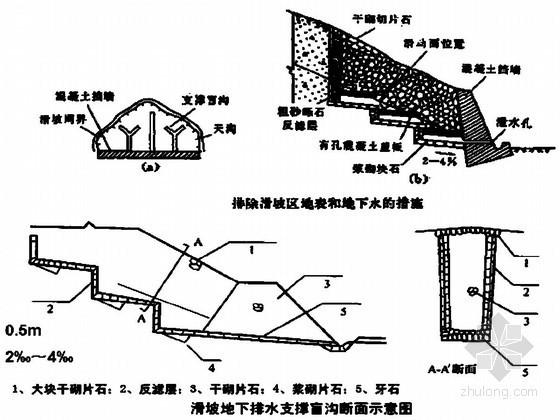 崩塌滑坡治理设计及泥石流工程措施