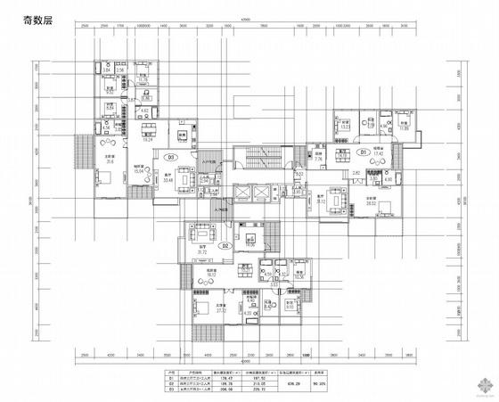 塔式多层一梯三户户型图(178/190/207)