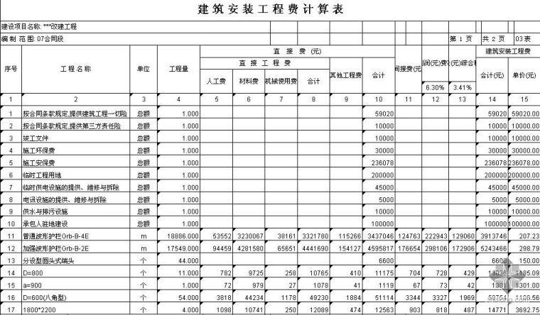 浙江省某公路钢护栏及标志牌、路面标线工程预算书(2008-8)