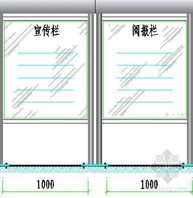建筑工程施工现场四牌两栏立面图
