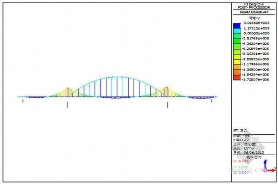 [学士]大跨度铁路连续梁拱组合桥梁毕业设计书