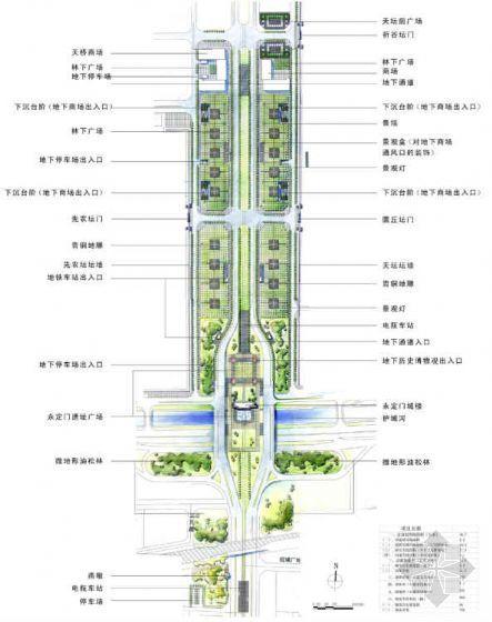 北京永定门绿地规划设计方案