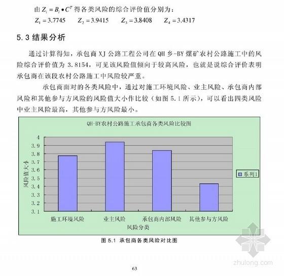 [硕士]农村公路施工阶段承包商风险评价及控制研究[2010]