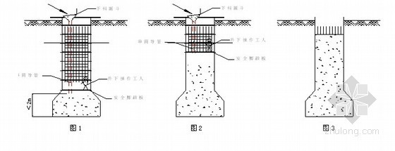 [贵州]职教中心人工挖孔桩基础施工方案