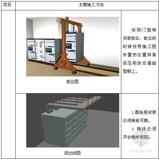 [天津]高层酒店和公寓大楼机电安装施工方案167页(中建,907工日)