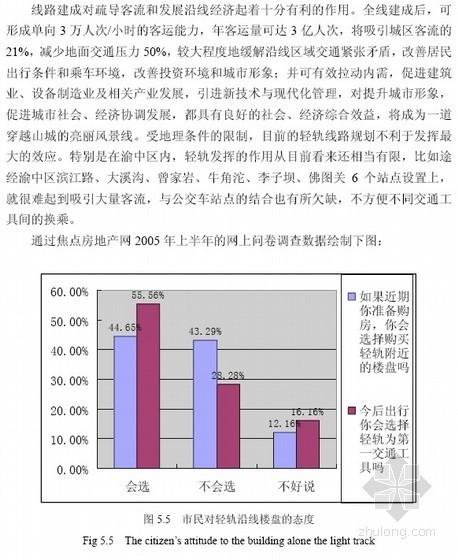 [硕士]城市轨道交通对房地产价值影响的研究[2005]