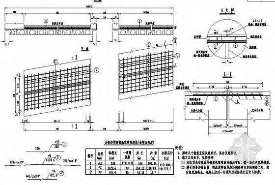 16米先张法预应力混凝土空心板桥面连续钢筋布置节点设计详图