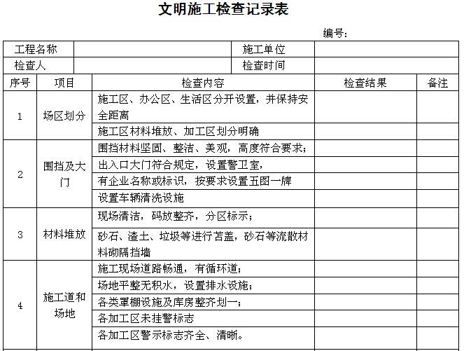建筑施工单位施工安全管理资料用表(直接套用)_6