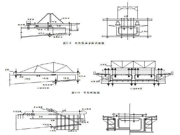 预应力连续箱梁挂篮悬浇、节段预制悬拼施工工艺103页(胶拼,体系转换)