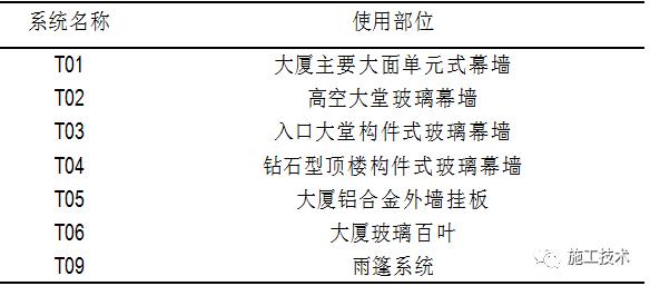这个工程创11项世界第一&中国之最,工程大解密!!_21