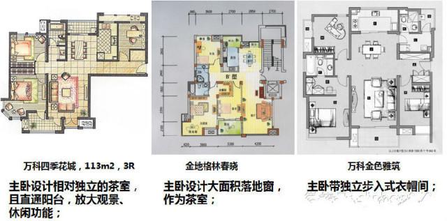 干货!规划、建筑、户型全套建筑知识_24