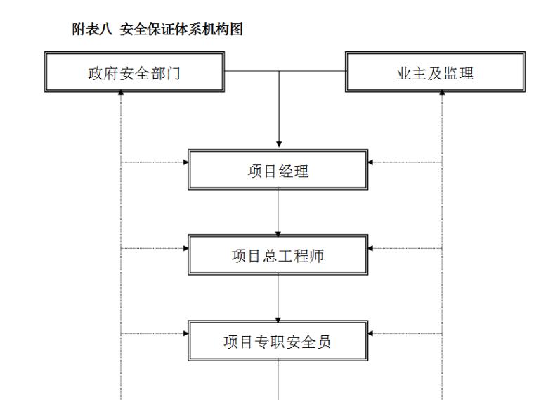 荣城市体育场和体育馆中央空调安装工程施工组织方案分享(95页)