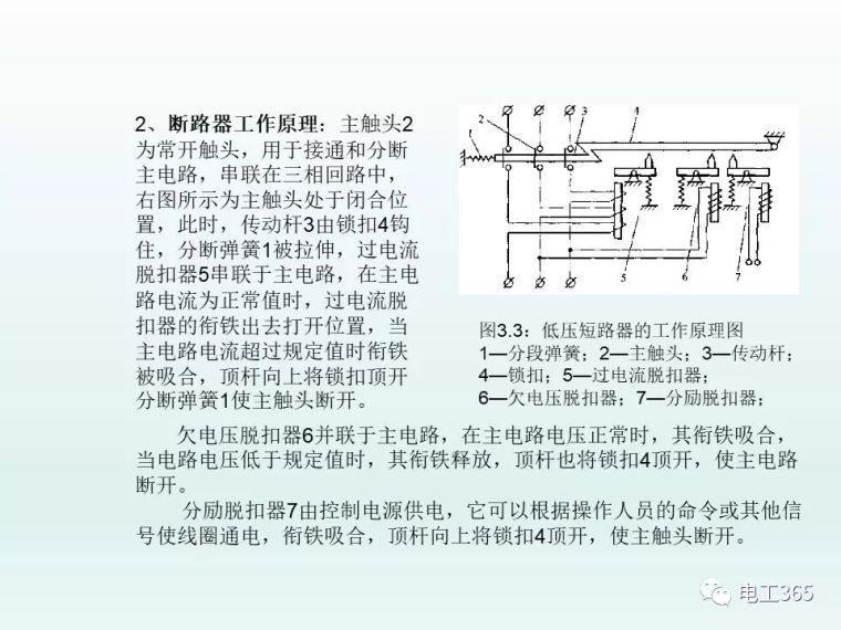 全彩图详解低压电器元件及选用_16