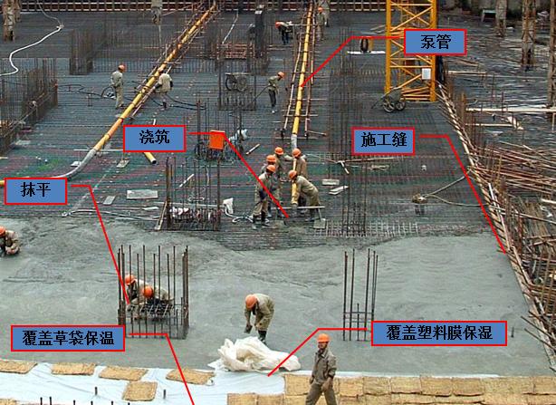 钢筋混凝土楼板(PPT,71页)