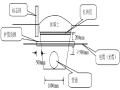 穿越地下管道/光缆(电缆)施工方案(5页)