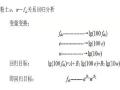 地基承载力经验表使用中的两个问题