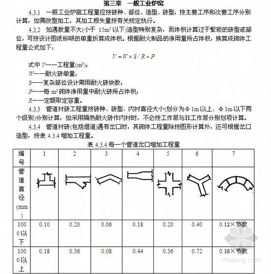 [广东]2010版安装工程综合定额说明及计算规则(第四册炉窑砌筑工程)
