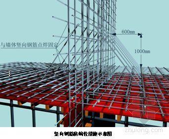 淮南某体育中心地下结构施工方案