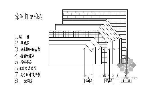 六安市某住宅外墙保温施工方案(胶粉聚苯颗粒)