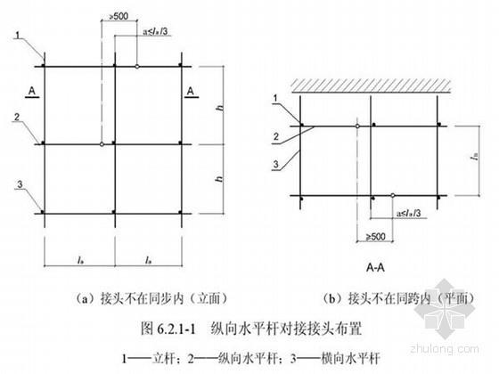 建筑工程钢扣件式钢管脚手架培训讲义