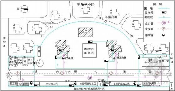 商业大厦装修施工阶段平面布置图
