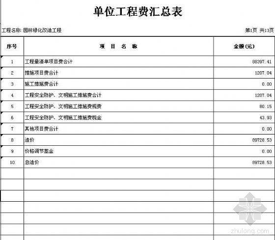 湖南园林绿化改造工程清单报价(湖南2006园林绿化消耗量)