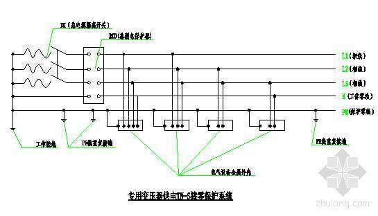 专用变压器供电TN-S接零保护系统示意图