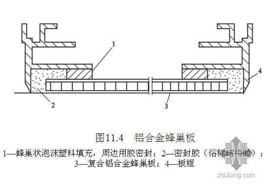 幕墙工程施工技术(玻璃幕墙 金属幕墙 石材幕墙)